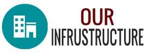 infrustructure